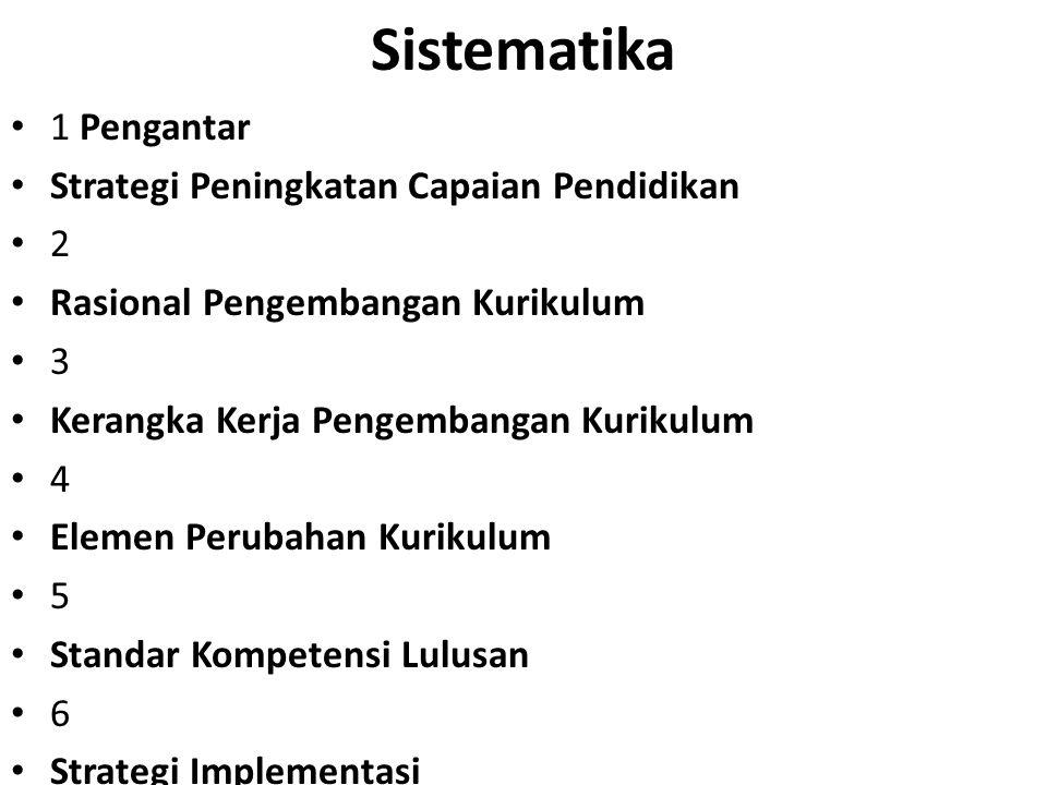 Sistematika 1 Pengantar Strategi Peningkatan Capaian Pendidikan 2 Rasional Pengembangan Kurikulum 3 Kerangka Kerja Pengembangan Kurikulum 4 Elemen Perubahan Kurikulum 5 Standar Kompetensi Lulusan 6 Strategi Implementasi 11 Kurikulum Pendidikan Tinggi 12 Struktur Kurikulum 7 Contoh Kompetensi Inti dan Kompetensi Dasar 8 Contoh Pembelajaran Tematik di Sekolah Dasar 9 Faktor Pendukung Keberhasilan Implementasi Kurikulum 10 Jadwal Uji Publik 13