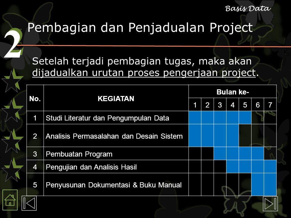 2 2 Basis Data Pembagian dan Penjadualan Project Setelah terjadi pembagian tugas, maka akan dijadualkan urutan proses pengerjaan project. No.KEGIATAN