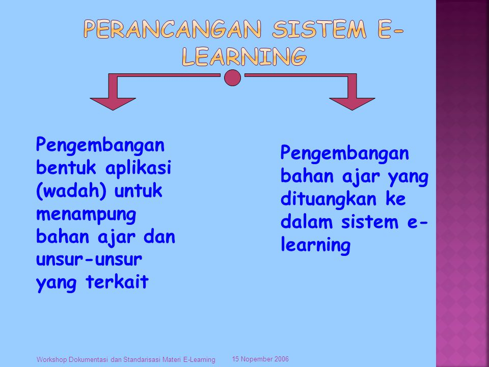 15 Nopember 2006 Workshop Dokumentasi dan Standarisasi Materi E-Learning Pengembangan bentuk aplikasi (wadah) untuk menampung bahan ajar dan unsur-uns