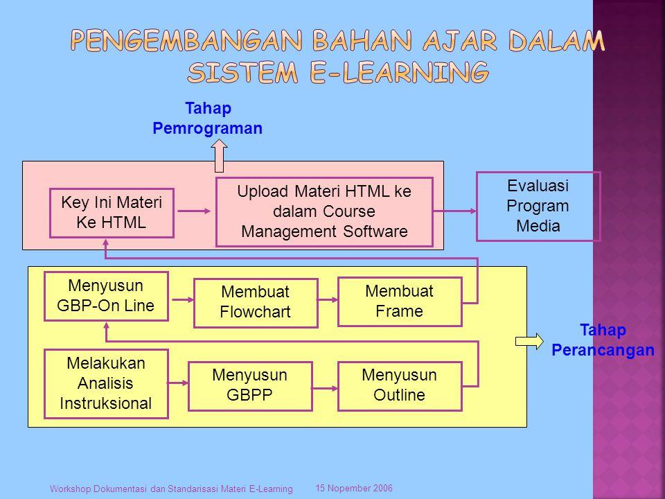 15 Nopember 2006 Workshop Dokumentasi dan Standarisasi Materi E-Learning Melakukan Analisis Instruksional Menyusun GBPP Menyusun Outline Menyusun GBP-
