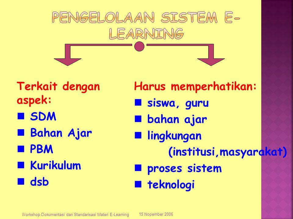 15 Nopember 2006 Workshop Dokumentasi dan Standarisasi Materi E-Learning Terkait dengan aspek: SDM Bahan Ajar PBM Kurikulum dsb Harus memperhatikan: s