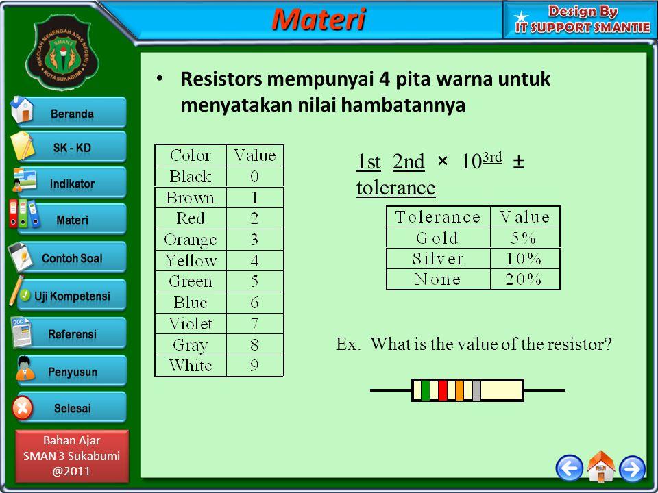 Bahan Ajar SMAN 3 Sukabumi @2011 Bahan Ajar SMAN 3 Sukabumi @2011Materi Resistors mempunyai 4 pita warna untuk menyatakan nilai hambatannya 1st 2nd ×