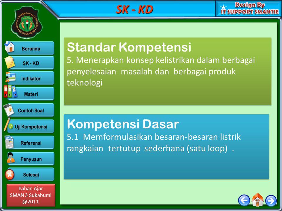 Bahan Ajar SMAN 3 Sukabumi @2011 Bahan Ajar SMAN 3 Sukabumi @2011 SK - KD Standar Kompetensi 5. Menerapkan konsep kelistrikan dalam berbagai penyelesa