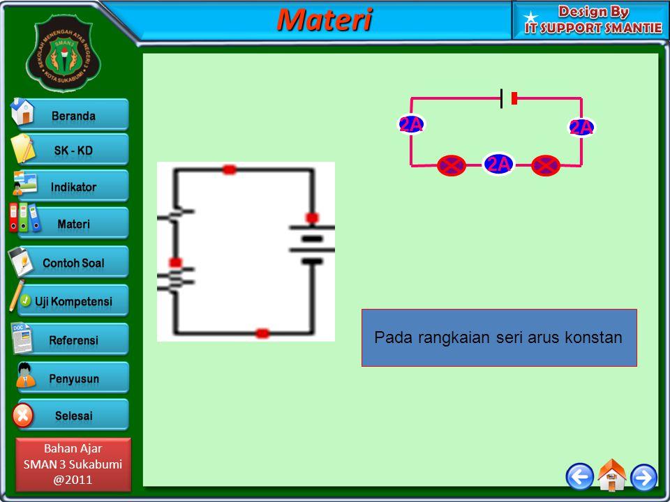 Bahan Ajar SMAN 3 Sukabumi @2011 Bahan Ajar SMAN 3 Sukabumi @2011Materi 2A Pada rangkaian seri arus konstan