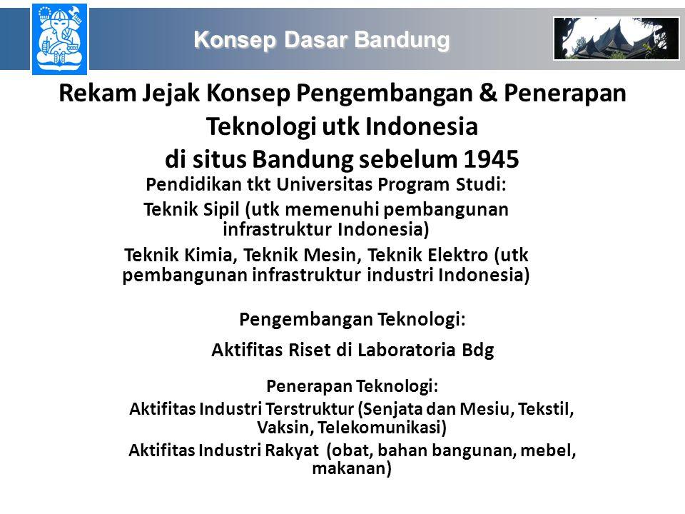 Rekam Jejak Konsep Pengembangan & Penerapan Teknologi utk Indonesia di situs Bandung sebelum 1945 Pendidikan tkt Universitas Program Studi: Teknik Sip