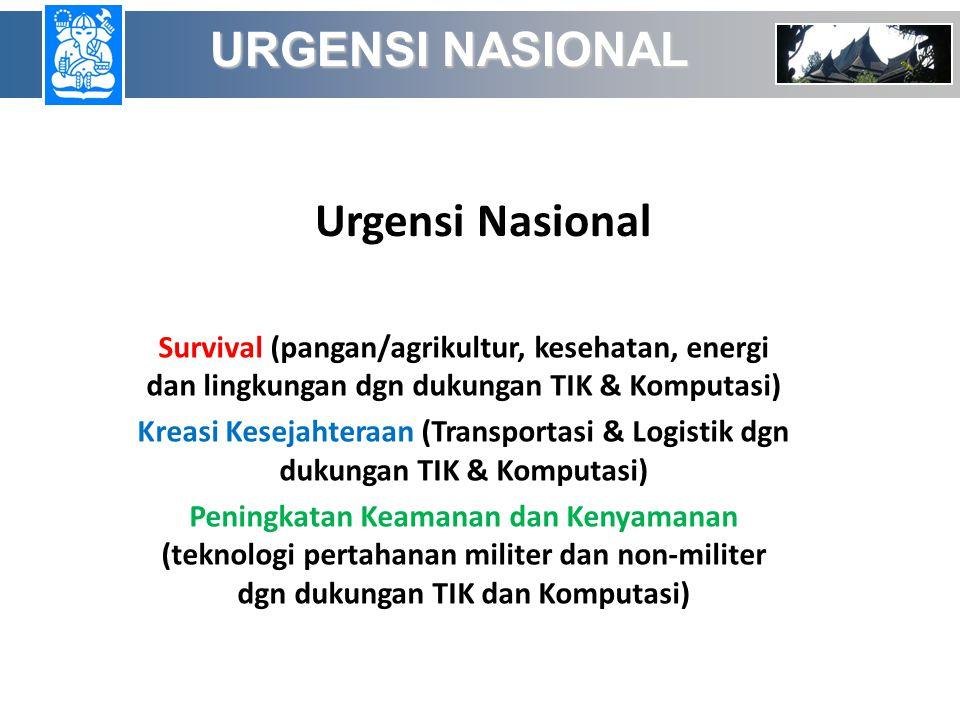 Urgensi Nasional Survival (pangan/agrikultur, kesehatan, energi dan lingkungan dgn dukungan TIK & Komputasi) Kreasi Kesejahteraan (Transportasi & Logi