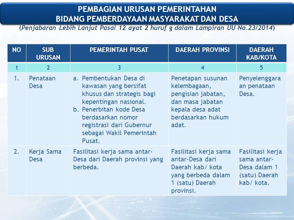 PEMBAGIAN URUSAN PEMERINTAHAN BIDANG PEMBERDAYAAN MASYARAKAT DAN DESA (Penjabaran Lebih Lanjut Pasal 12 ayat 2 huruf g dalam Lampiran UU No.23/2014) NOSUB URUSAN PEMERINTAH PUSATDAERAH PROVINSIDAERAH KAB/KOTA 12345 1.Penataan Desa a.Pembentukan Desa di kawasan yang bersifat khusus dan strategis bagi kepentingan nasional.