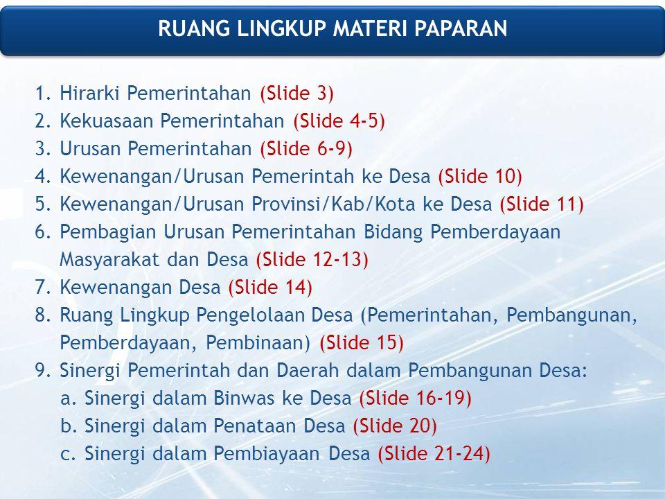 1.Hirarki Pemerintahan (Slide 3) 2.Kekuasaan Pemerintahan (Slide 4-5) 3.Urusan Pemerintahan (Slide 6-9) 4.Kewenangan/Urusan Pemerintah ke Desa (Slide 10) 5.Kewenangan/Urusan Provinsi/Kab/Kota ke Desa (Slide 11) 6.Pembagian Urusan Pemerintahan Bidang Pemberdayaan Masyarakat dan Desa (Slide 12-13) 7.Kewenangan Desa (Slide 14) 8.Ruang Lingkup Pengelolaan Desa (Pemerintahan, Pembangunan, Pemberdayaan, Pembinaan) (Slide 15) 9.Sinergi Pemerintah dan Daerah dalam Pembangunan Desa: a.Sinergi dalam Binwas ke Desa (Slide 16-19) b.Sinergi dalam Penataan Desa (Slide 20) c.Sinergi dalam Pembiayaan Desa (Slide 21-24) RUANG LINGKUP MATERI PAPARAN