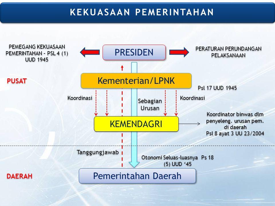  Konsekuensi dari negara kesatuan adalah tanggung jawab akhir pemerintahan ada ditangan Presiden.