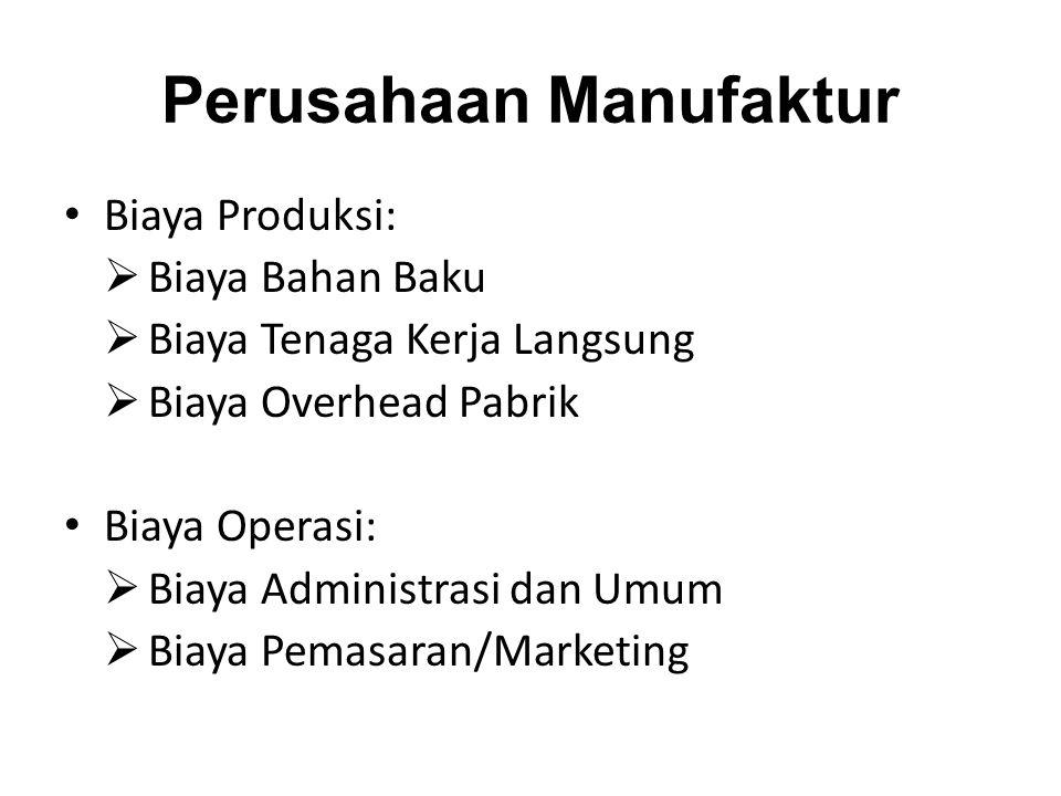 Perusahaan Manufaktur Biaya Produksi:  Biaya Bahan Baku  Biaya Tenaga Kerja Langsung  Biaya Overhead Pabrik Biaya Operasi:  Biaya Administrasi dan
