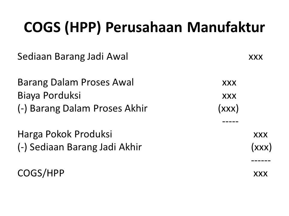 COGS (HPP) Perusahaan Manufaktur Sediaan Barang Jadi Awalxxx Barang Dalam Proses Awal xxx Biaya Porduksi xxx (-) Barang Dalam Proses Akhir (xxx) -----