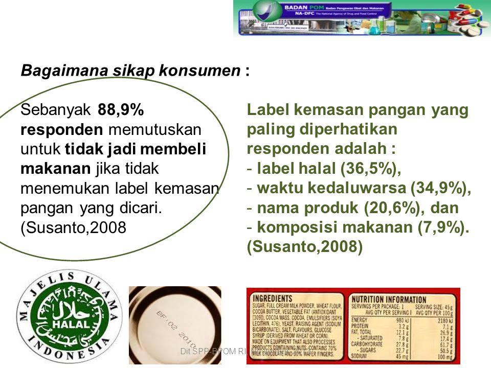 Sebanyak 88,9% responden memutuskan untuk tidak jadi membeli makanan jika tidak menemukan label kemasan pangan yang dicari. (Susanto,2008 Bagaimana si