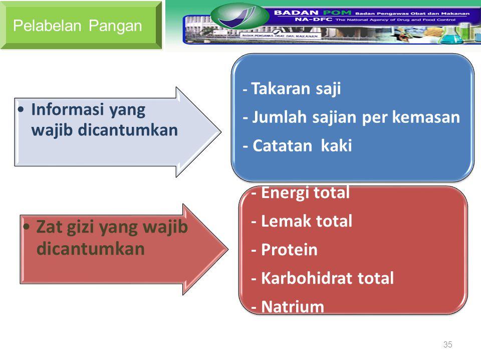 Informasi yang wajib dicantumkan - Takaran saji - Jumlah sajian per kemasan - Catatan kaki Zat gizi yang wajib dicantumkan - Energi total - Lemak tota