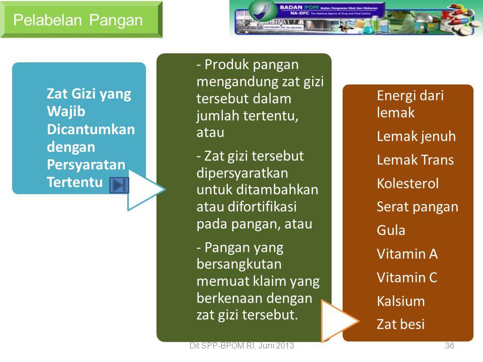 Zat Gizi yang Wajib Dicantumkan dengan Persyaratan Tertentu - Produk pangan mengandung zat gizi tersebut dalam jumlah tertentu, atau - Zat gizi terseb