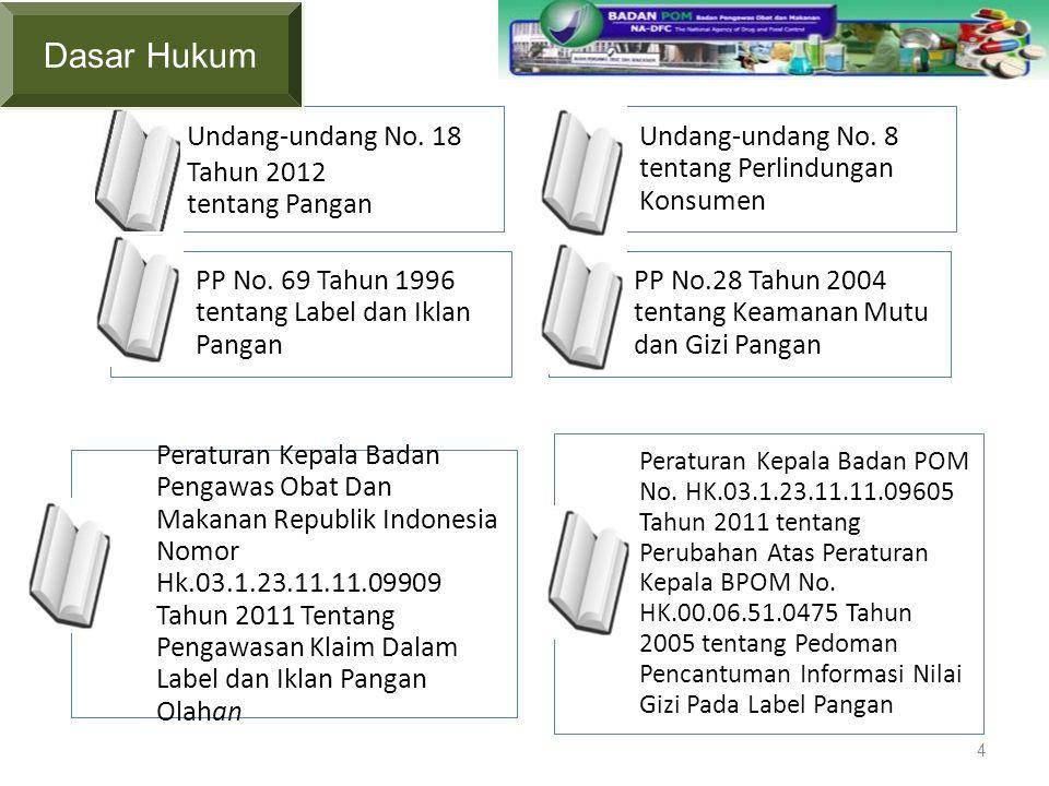 Undang-undang No. 18 Tahun 2012 tentang Pangan Undang-undang No. 8 tentang Perlindungan Konsumen PP No. 69 Tahun 1996 tentang Label dan Iklan Pangan P