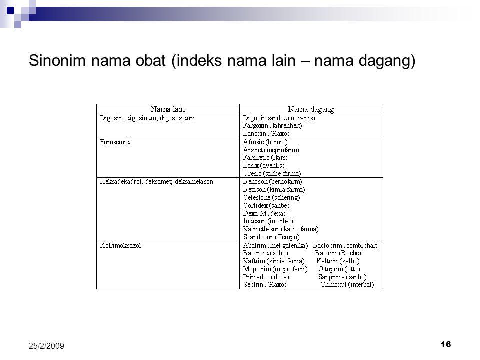 16 25/2/2009 Sinonim nama obat (indeks nama lain – nama dagang)