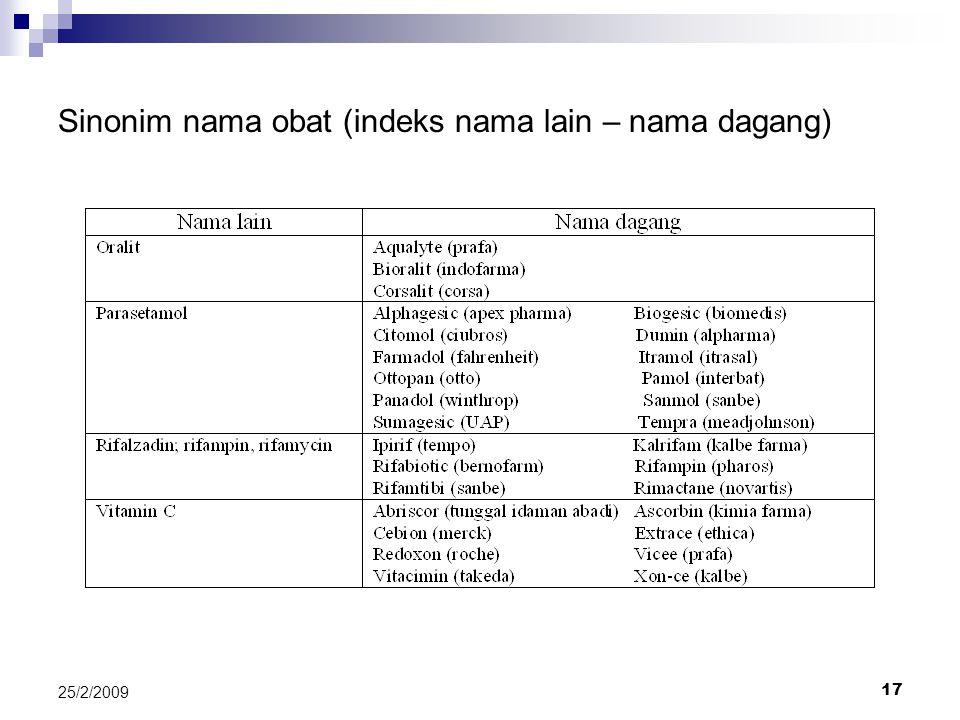 17 25/2/2009 Sinonim nama obat (indeks nama lain – nama dagang)