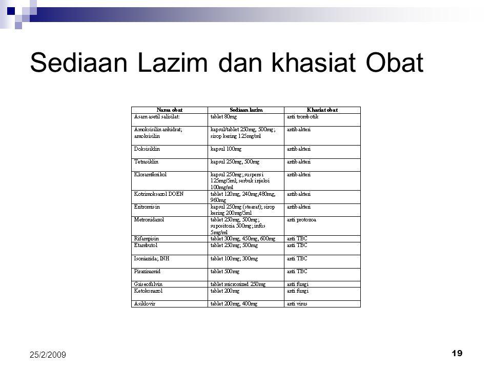 19 25/2/2009 Sediaan Lazim dan khasiat Obat