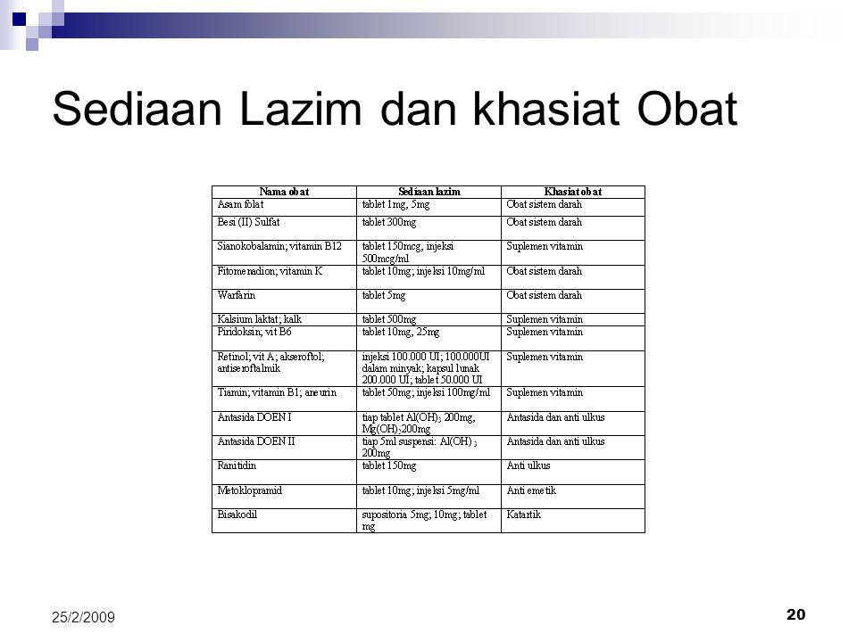 20 25/2/2009 Sediaan Lazim dan khasiat Obat