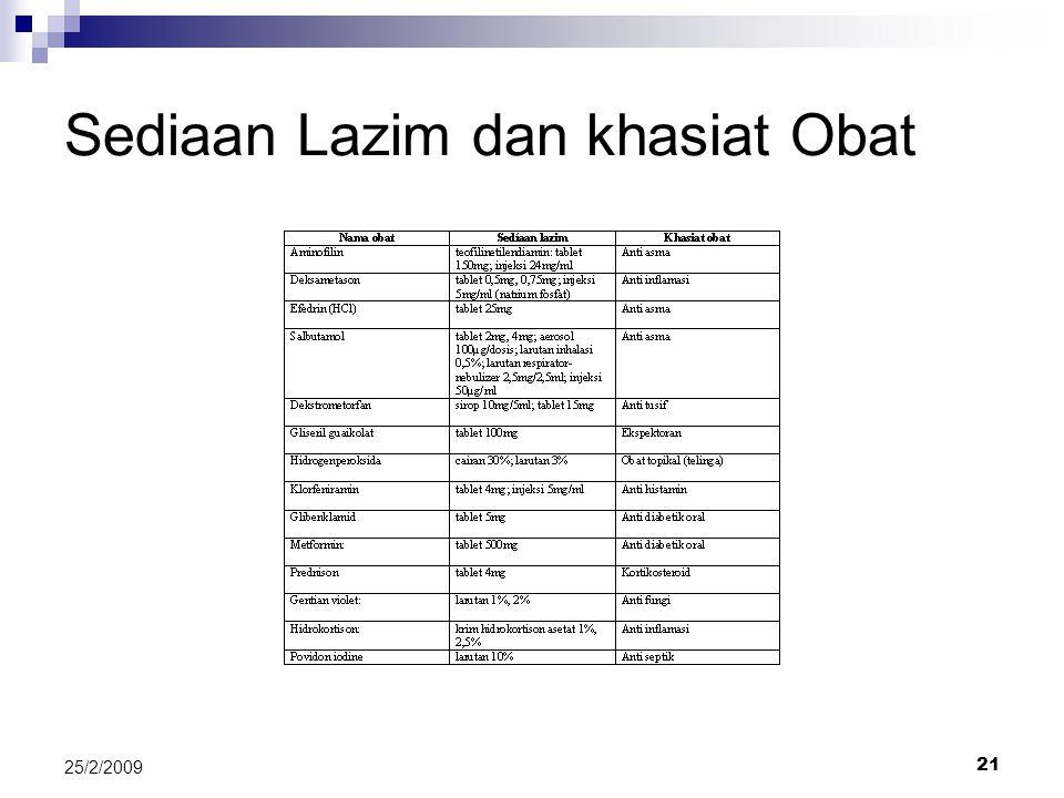 21 25/2/2009 Sediaan Lazim dan khasiat Obat