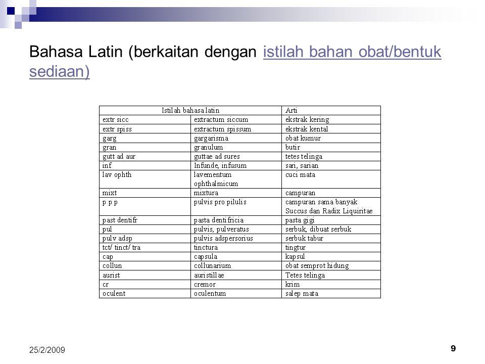 30 25/2/2009 Latihan 6 (pemahaman resep) R/ Sulf.Praecip.