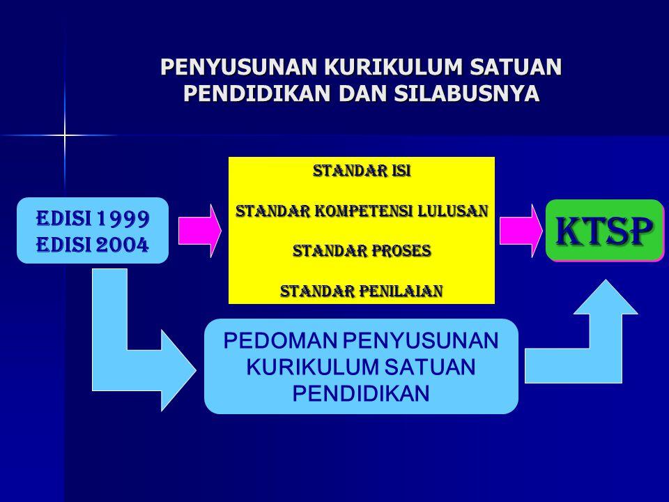 PENYUSUNAN KURIKULUM SATUAN PENDIDIKAN DAN SILABUSNYA Edisi 1999 Edisi 2004 STANDAR ISI STANDAR KOMPETENSI LULUSAN STANDAR PROSES STANDAR PENILAIAN KTSPKTSP PEDOMAN PENYUSUNAN KURIKULUM SATUAN PENDIDIKAN