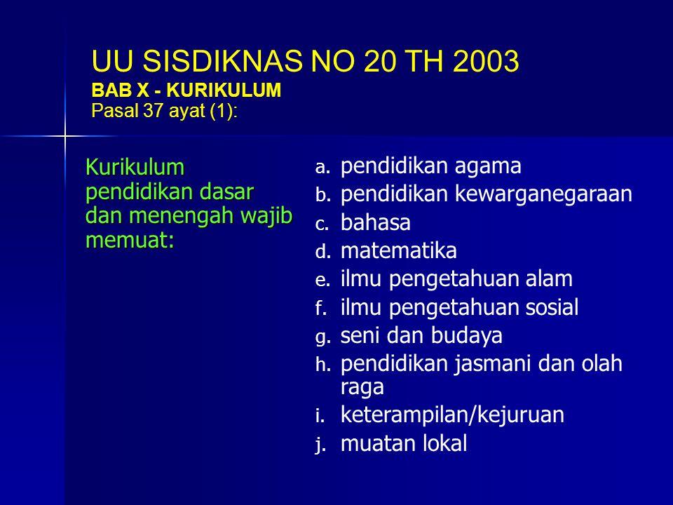 Kurikulum pendidikan dasar dan menengah wajib memuat: UU SISDIKNAS NO 20 TH 2003 BAB X - KURIKULUM Pasal 37 ayat (1): a. pendidikan agama b. pendidika