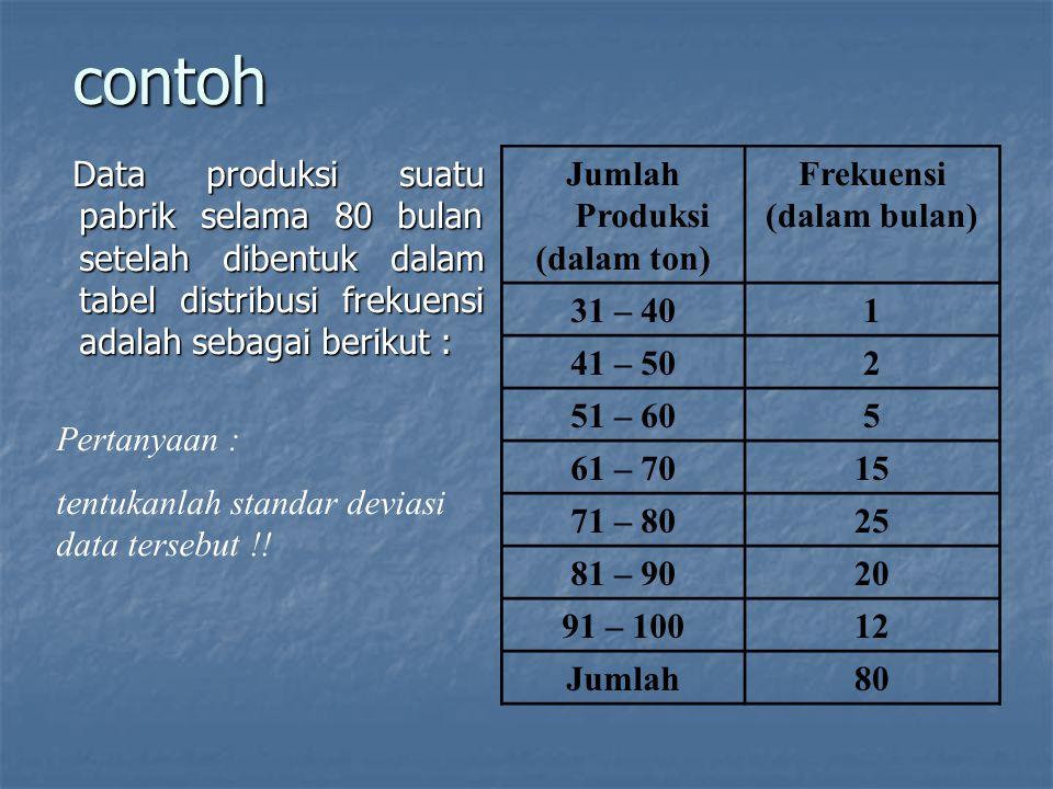contoh Data produksi suatu pabrik selama 80 bulan setelah dibentuk dalam tabel distribusi frekuensi adalah sebagai berikut : Data produksi suatu pabri