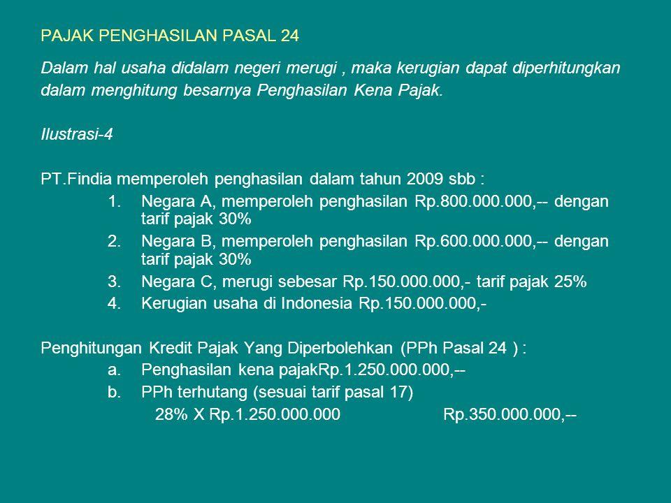 PAJAK PENGHASILAN PASAL 24 Dalam hal usaha didalam negeri merugi, maka kerugian dapat diperhitungkan dalam menghitung besarnya Penghasilan Kena Pajak.
