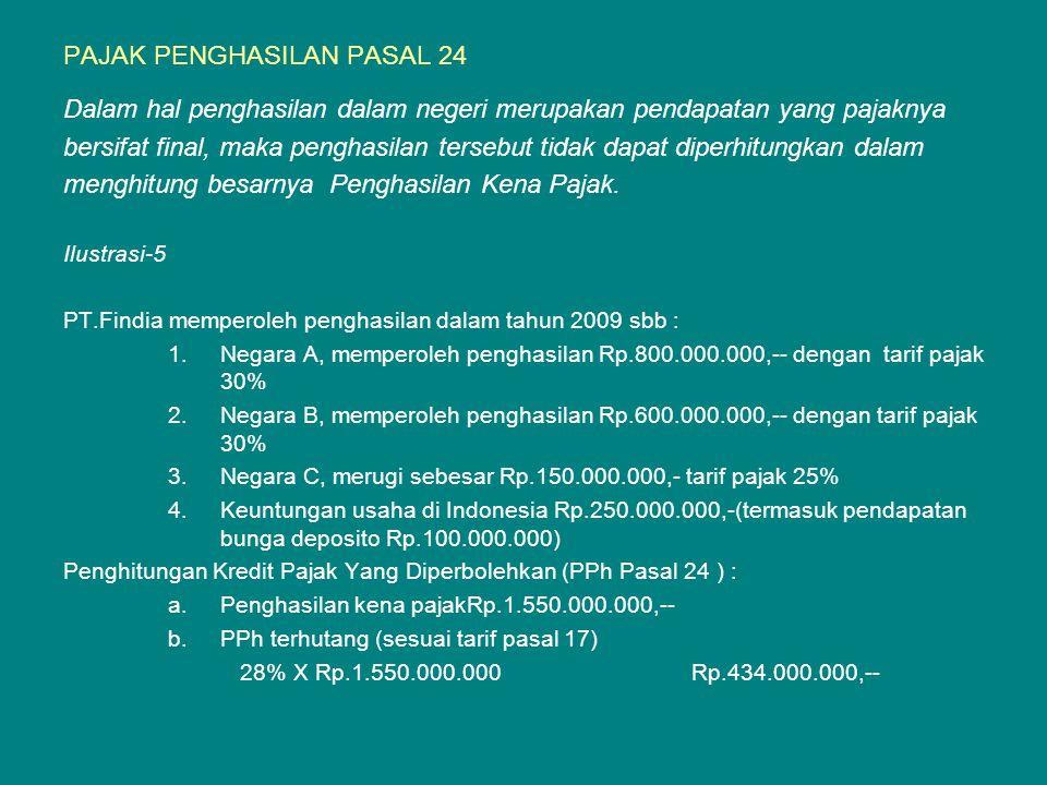 PAJAK PENGHASILAN PASAL 24 Dalam hal penghasilan dalam negeri merupakan pendapatan yang pajaknya bersifat final, maka penghasilan tersebut tidak dapat diperhitungkan dalam menghitung besarnya Penghasilan Kena Pajak.