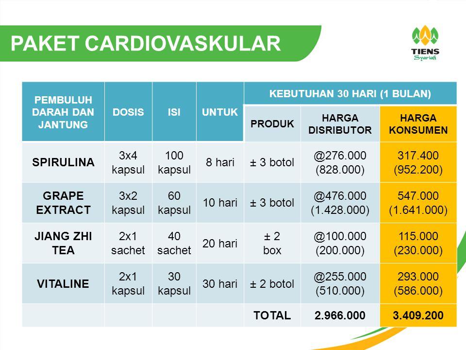 PAKET CARDIOVASKULAR PEMBULUH DARAH DAN JANTUNG DOSISISIUNTUK KEBUTUHAN 30 HARI (1 BULAN) PRODUK HARGA DISRIBUTOR HARGA KONSUMEN SPIRULINA 3x4 kapsul