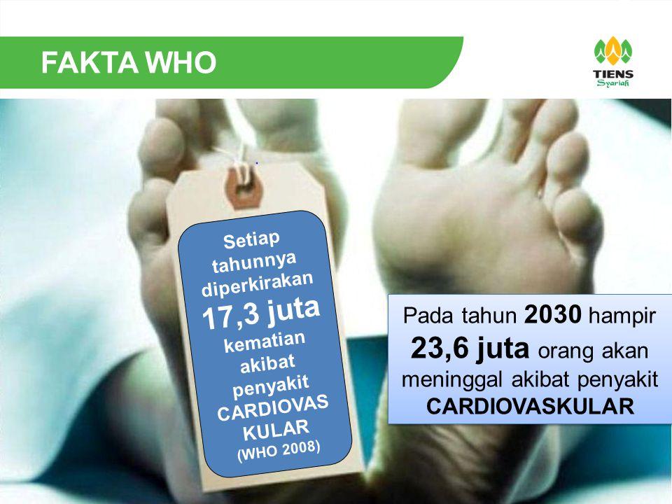 Setiap tahunnya diperkirakan 17,3 juta kematian akibat penyakit CARDIOVAS KULAR (WHO 2008) Pada tahun 2030 hampir 23,6 juta orang akan meninggal akiba