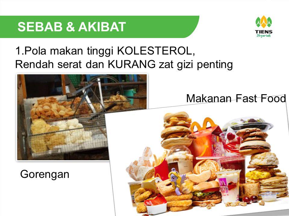 Gorengan 1.Pola makan tinggi KOLESTEROL, Rendah serat dan KURANG zat gizi penting SEBAB & AKIBAT Makanan Fast Food
