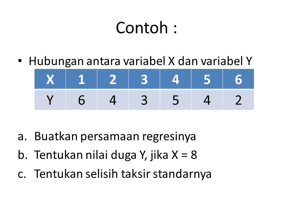 Contoh : Hubungan antara variabel X dan variabel Y a.Buatkan persamaan regresinya b.Tentukan nilai duga Y, jika X = 8 c.Tentukan selisih taksir standa