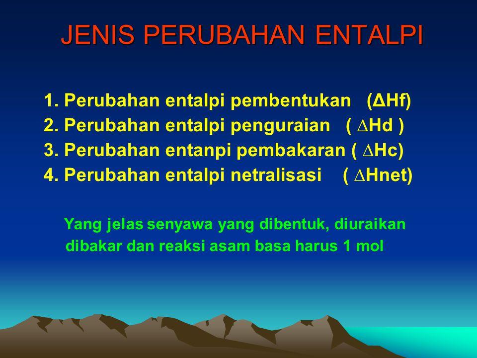 JENIS PERUBAHAN ENTALPI 1. Perubahan entalpi pembentukan (ΔHf) 2.