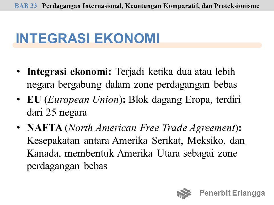 INTEGRASI EKONOMI Integrasi ekonomi: Terjadi ketika dua atau lebih negara bergabung dalam zone perdagangan bebas EU (European Union): Blok dagang Erop