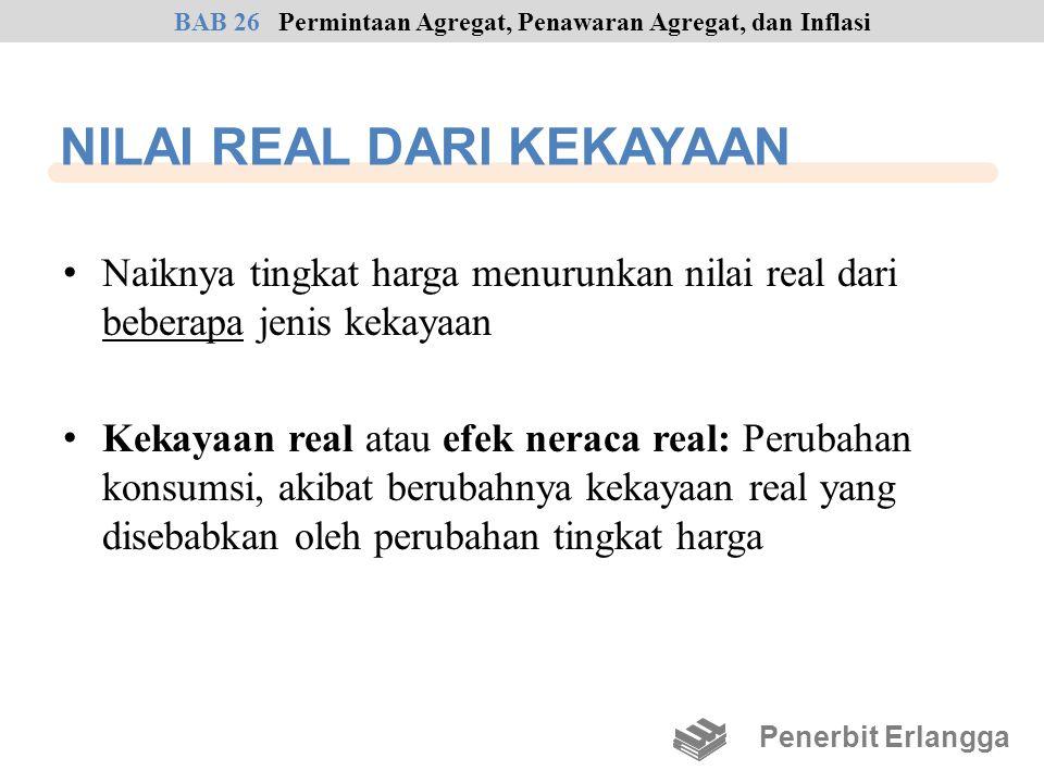 NILAI REAL DARI KEKAYAAN Naiknya tingkat harga menurunkan nilai real dari beberapa jenis kekayaan Kekayaan real atau efek neraca real: Perubahan konsu