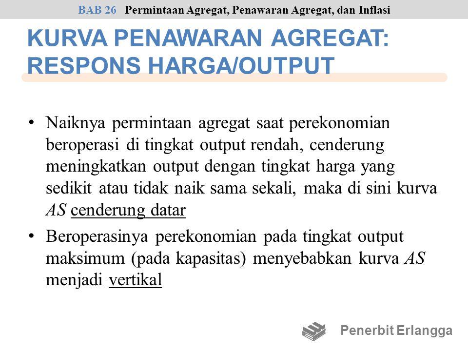KURVA PENAWARAN AGREGAT: RESPONS HARGA/OUTPUT Naiknya permintaan agregat saat perekonomian beroperasi di tingkat output rendah, cenderung meningkatkan
