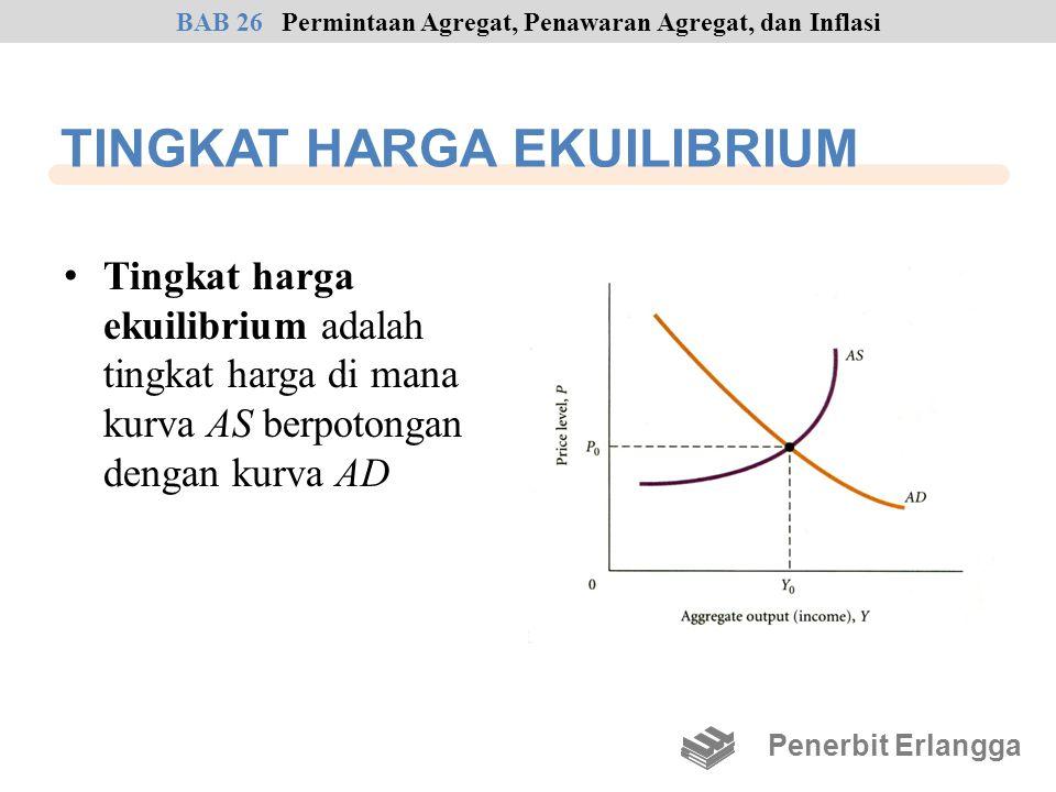 TINGKAT HARGA EKUILIBRIUM Tingkat harga ekuilibrium adalah tingkat harga di mana kurva AS berpotongan dengan kurva AD Penerbit Erlangga BAB 26Perminta