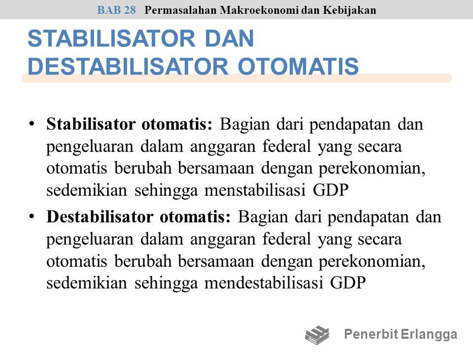STABILISATOR DAN DESTABILISATOR OTOMATIS Stabilisator otomatis: Bagian dari pendapatan dan pengeluaran dalam anggaran federal yang secara otomatis ber