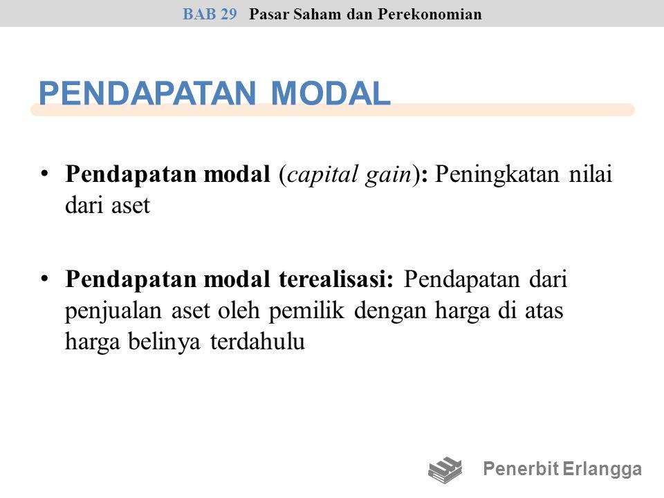 PENDAPATAN MODAL Pendapatan modal (capital gain): Peningkatan nilai dari aset Pendapatan modal terealisasi: Pendapatan dari penjualan aset oleh pemili