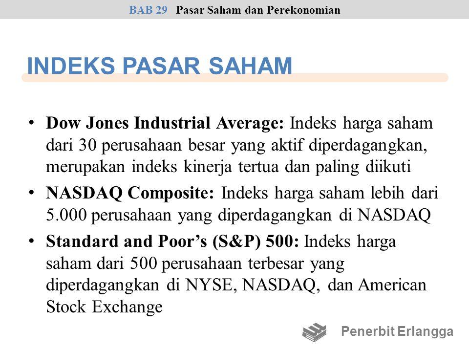 INDEKS PASAR SAHAM Dow Jones Industrial Average: Indeks harga saham dari 30 perusahaan besar yang aktif diperdagangkan, merupakan indeks kinerja tertu