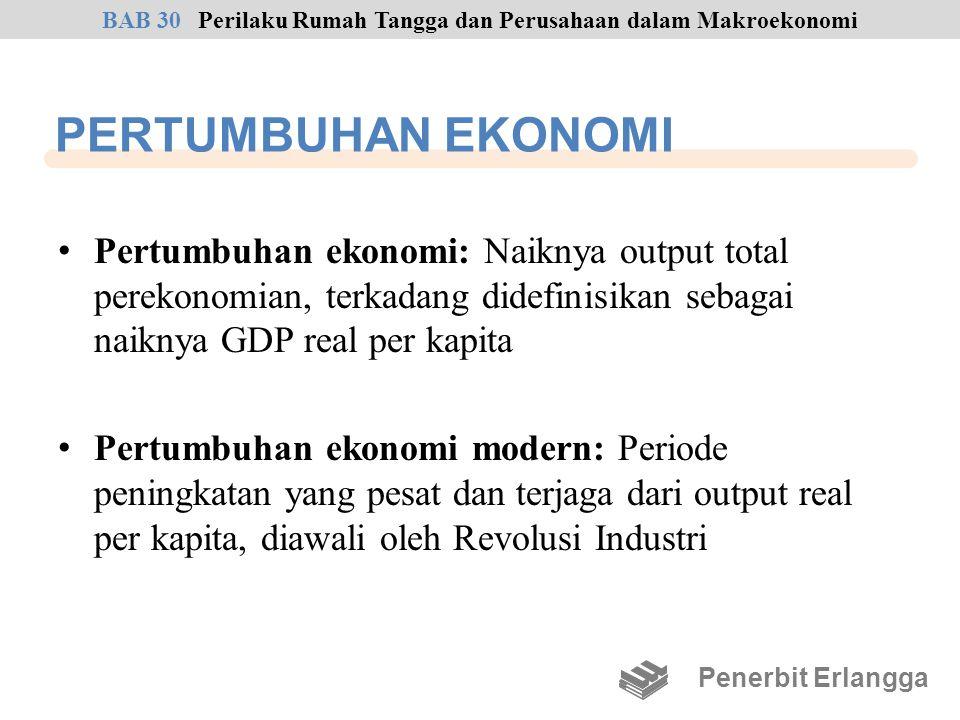 PERTUMBUHAN EKONOMI Pertumbuhan ekonomi: Naiknya output total perekonomian, terkadang didefinisikan sebagai naiknya GDP real per kapita Pertumbuhan ek
