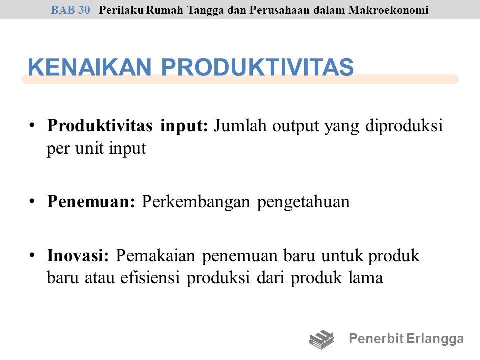 KENAIKAN PRODUKTIVITAS Produktivitas input: Jumlah output yang diproduksi per unit input Penemuan: Perkembangan pengetahuan Inovasi: Pemakaian penemua
