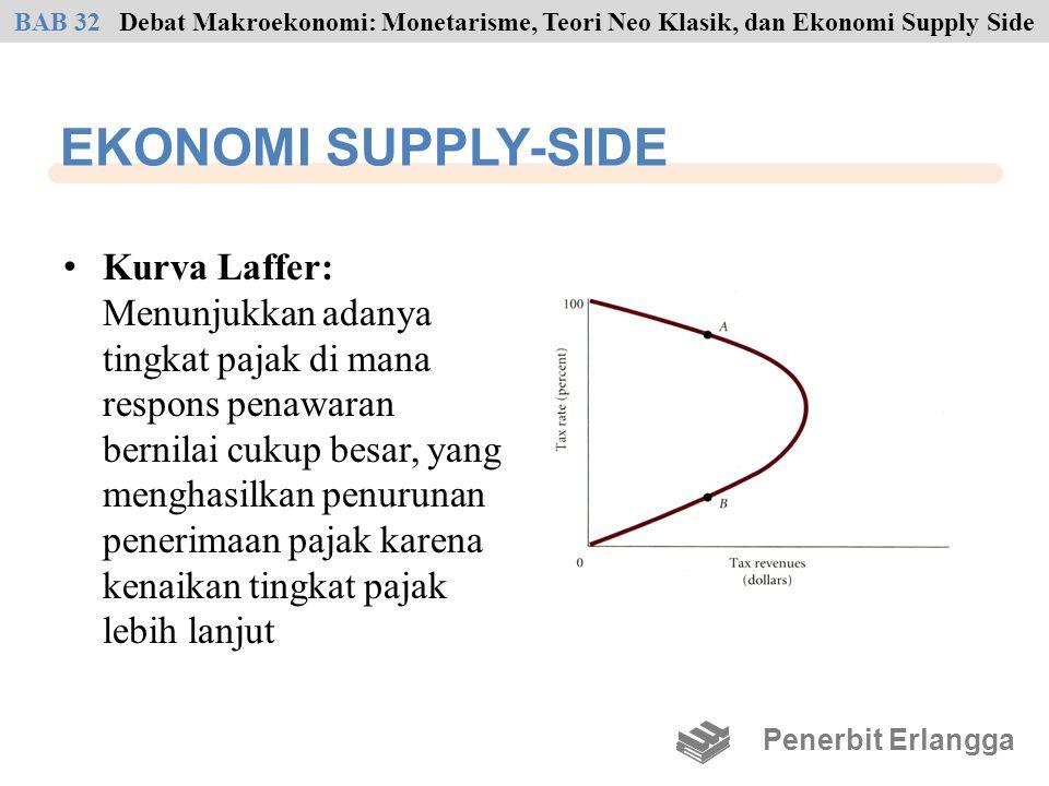 EKONOMI SUPPLY-SIDE Kurva Laffer: Menunjukkan adanya tingkat pajak di mana respons penawaran bernilai cukup besar, yang menghasilkan penurunan penerim