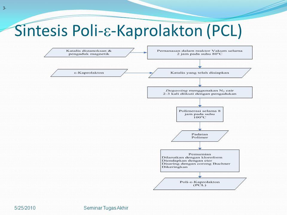 Sintesis Poli- ε -Kaprolakton (PCL) 5/25/2010Seminar Tugas Akhir 3.
