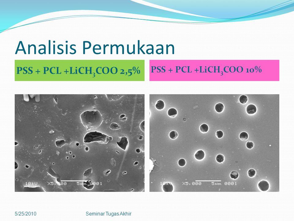 Analisis Permukaan PSS + PCL +LiCH 3 COO 2,5% PSS + PCL +LiCH 3 COO 10% 5/25/2010Seminar Tugas Akhir