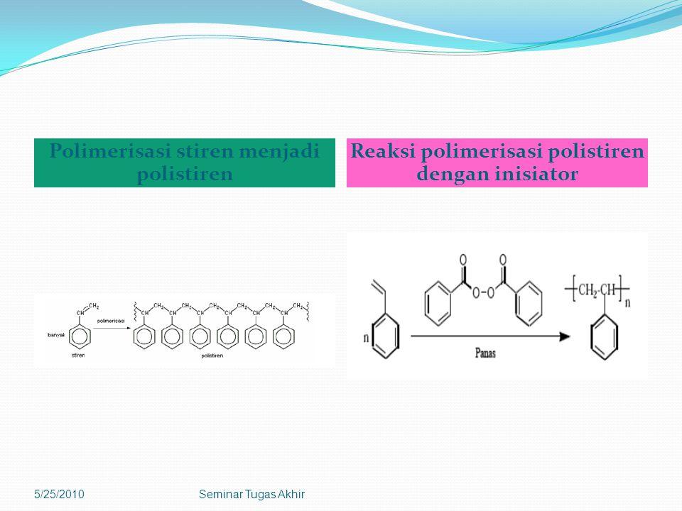 Polimerisasi stiren menjadi polistiren Reaksi polimerisasi polistiren dengan inisiator 5/25/2010Seminar Tugas Akhir