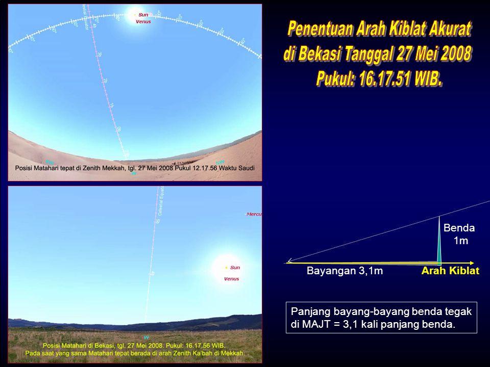 ARAH BAYANG-BAYANG MATAHARI DI MAJT YANG TEPAT MEMBELAKANGI ARAH KIBLAT DALAM SETAHUN Prinsip : Deklinasi Matahari = Lintang tempat Mekah ( 21 0 25'25'' LU) Terjadi pada setiap tanggal: 1.
