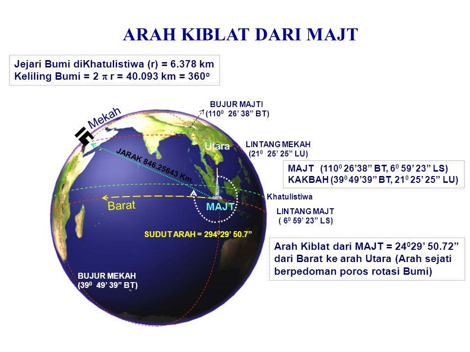 1OB1OB 0O0O 1OT1OT 2OT2OT 3OT3OT 4OT4OT 5OT5OT Contoh Penggunaan: Jika suatu tempat memiliki variasi magnetik 1 0 T (timur), maka arah utara sejati berada pada jarak 1 o ke arah barat dari titik Utara kompas.